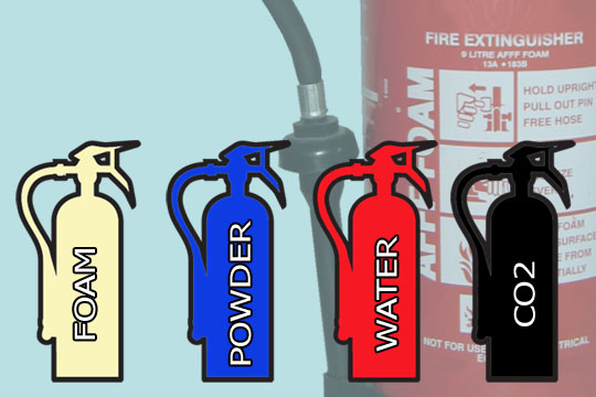 Fire Extinguishers Online Fire Safety Training